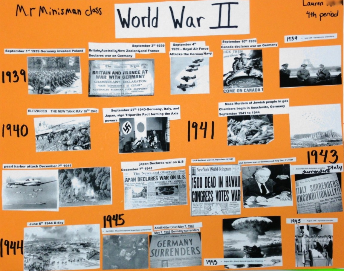 an essay about world war i World war i: an inevitable outcome world war i: an inevitable outcome world war i can best be depicted as a perfect storm, beginning with a single act of terrorism.